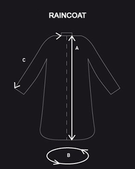 Raincoat Size Guide. Raincoatlady.com
